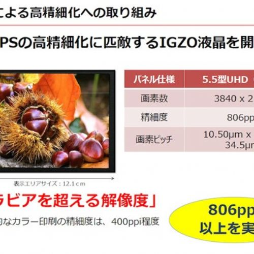 Display Sharp Ultra HD 4K da 5,5 pollici e 806 ppi