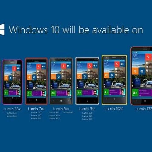 Windows 10 Mobile combatterà la frammentazione