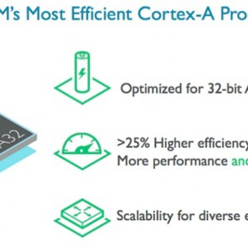 Cortex A32, processore ARM per indossabili e IoT
