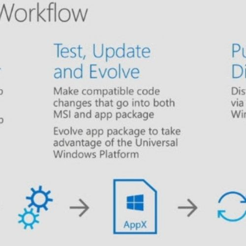 Trasformare un programma in una app Windows 10
